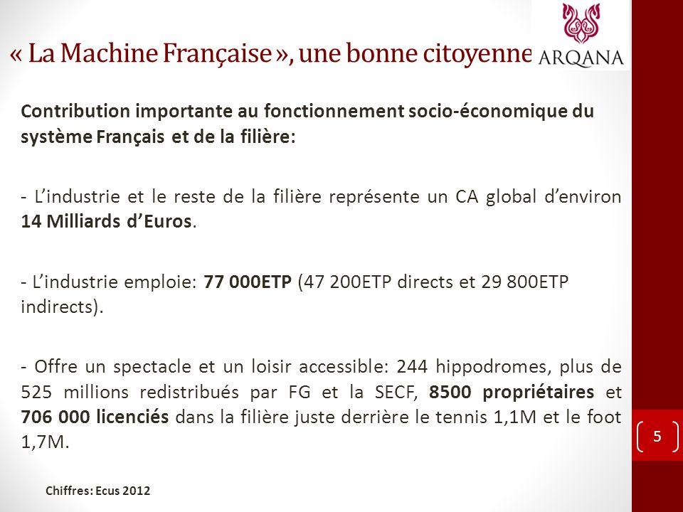 « La Machine Française », une bonne citoyenne