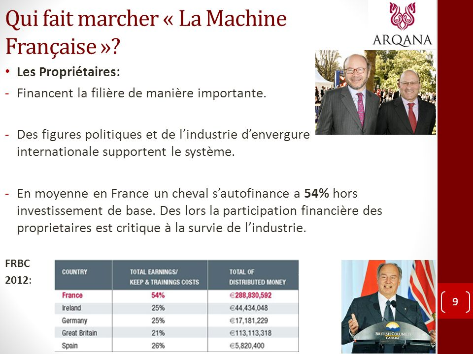 Qui fait marcher « La Machine Française »