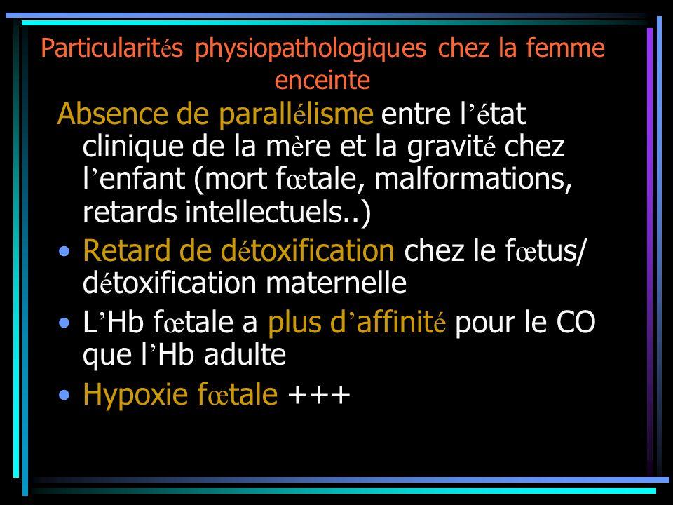 Particularités physiopathologiques chez la femme enceinte