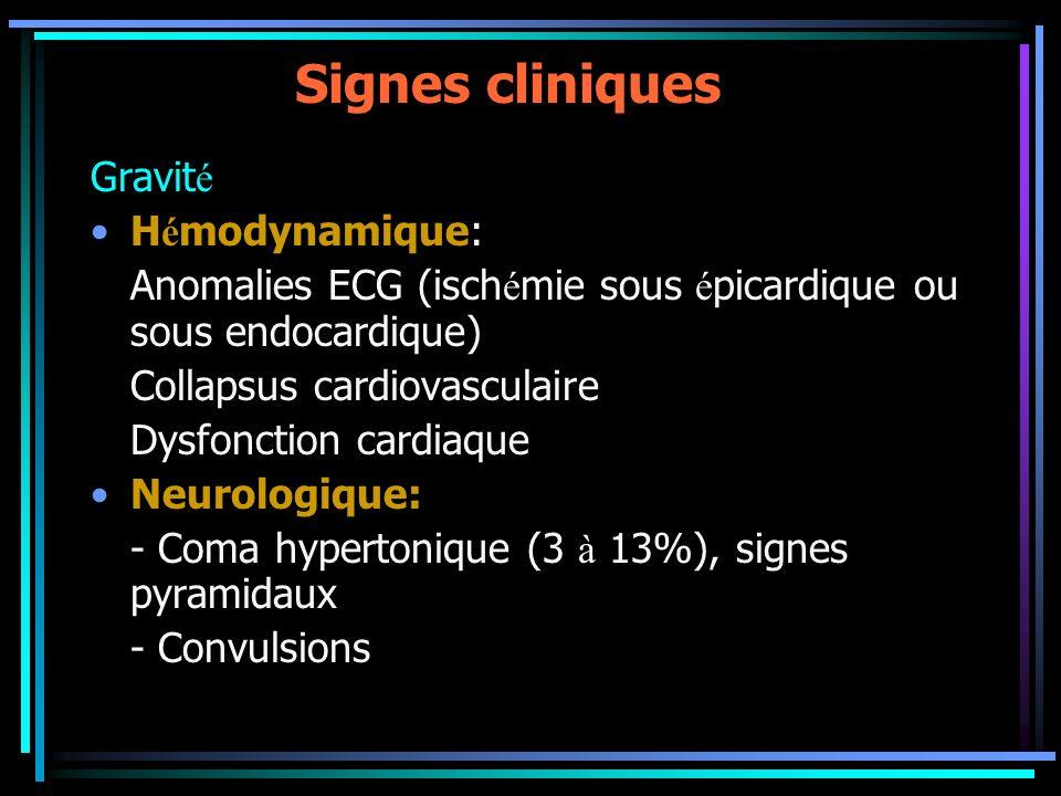 Signes cliniques Gravité Hémodynamique: