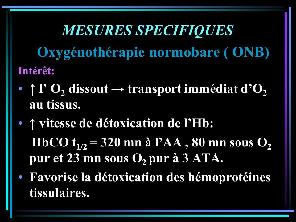 Oxygénothérapie normobare ( ONB)