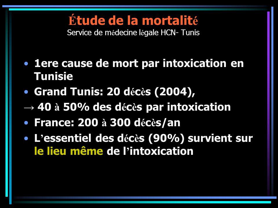 Étude de la mortalité Service de médecine légale HCN- Tunis
