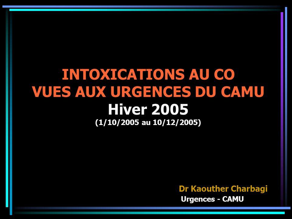 Dr Kaouther Charbagi Urgences - CAMU