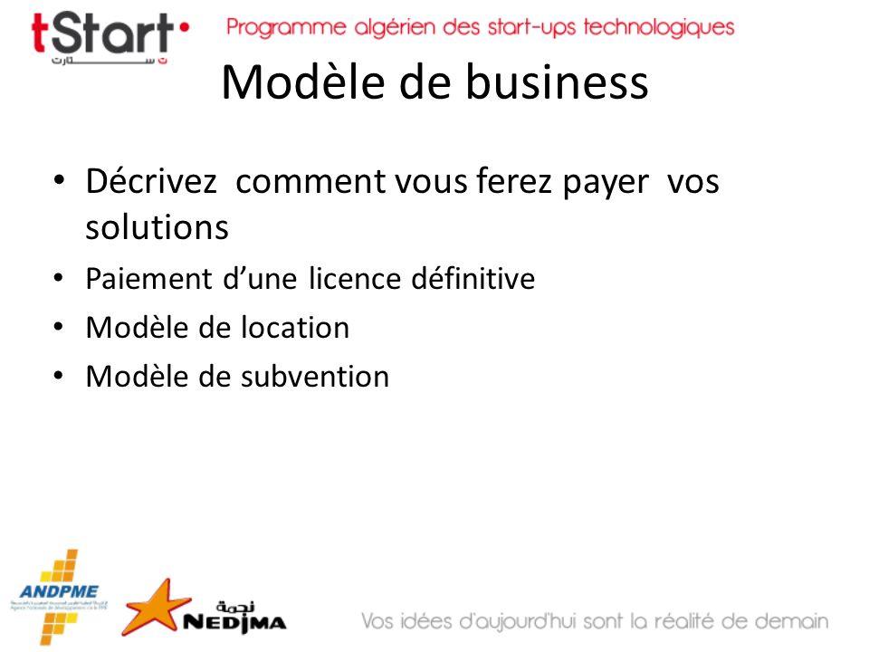 Modèle de business Décrivez comment vous ferez payer vos solutions
