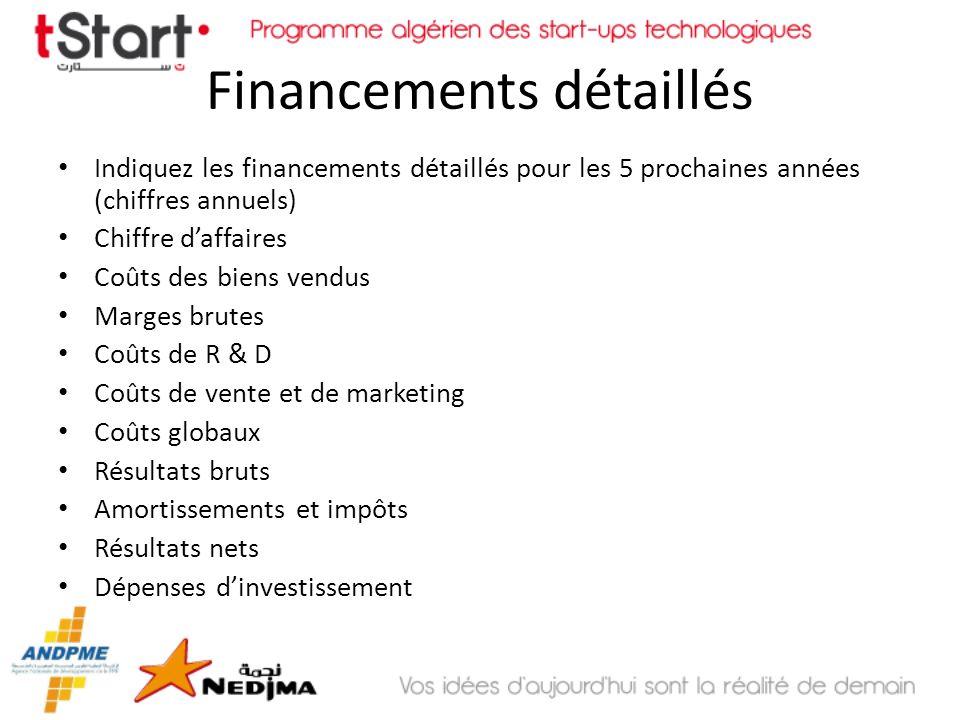 Financements détaillés