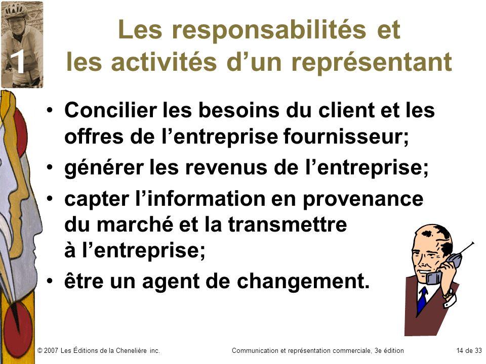 Les responsabilités et les activités d'un représentant