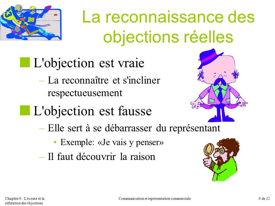 La reconnaissance des objections réelles