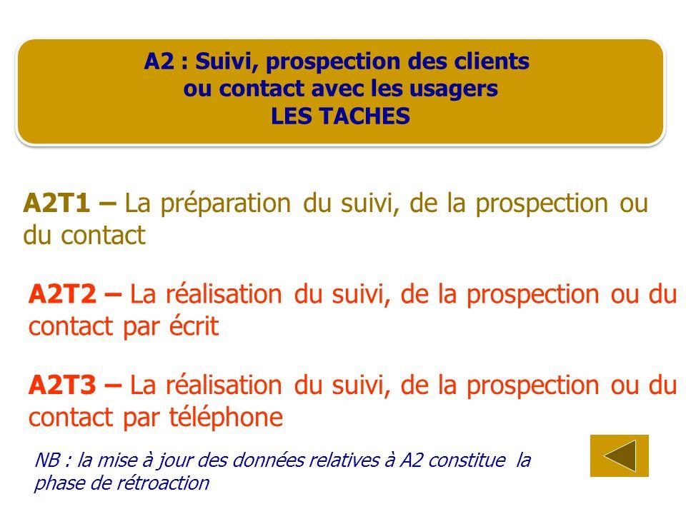 A2 : Suivi, prospection des clients ou contact avec les usagers
