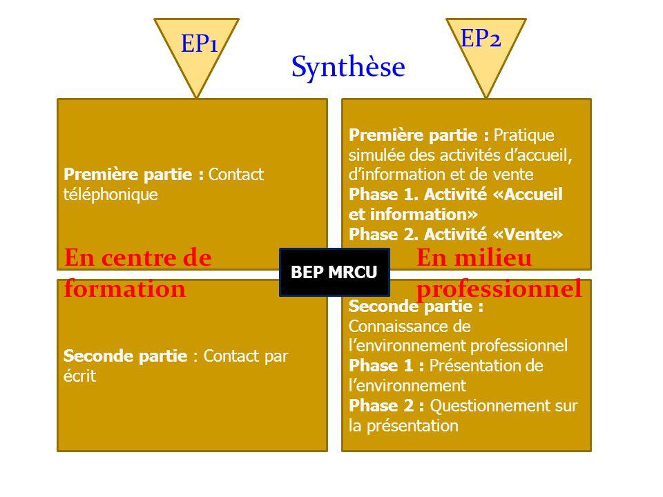 Synthèse EP1 EP2 En centre de formation En milieu professionnel