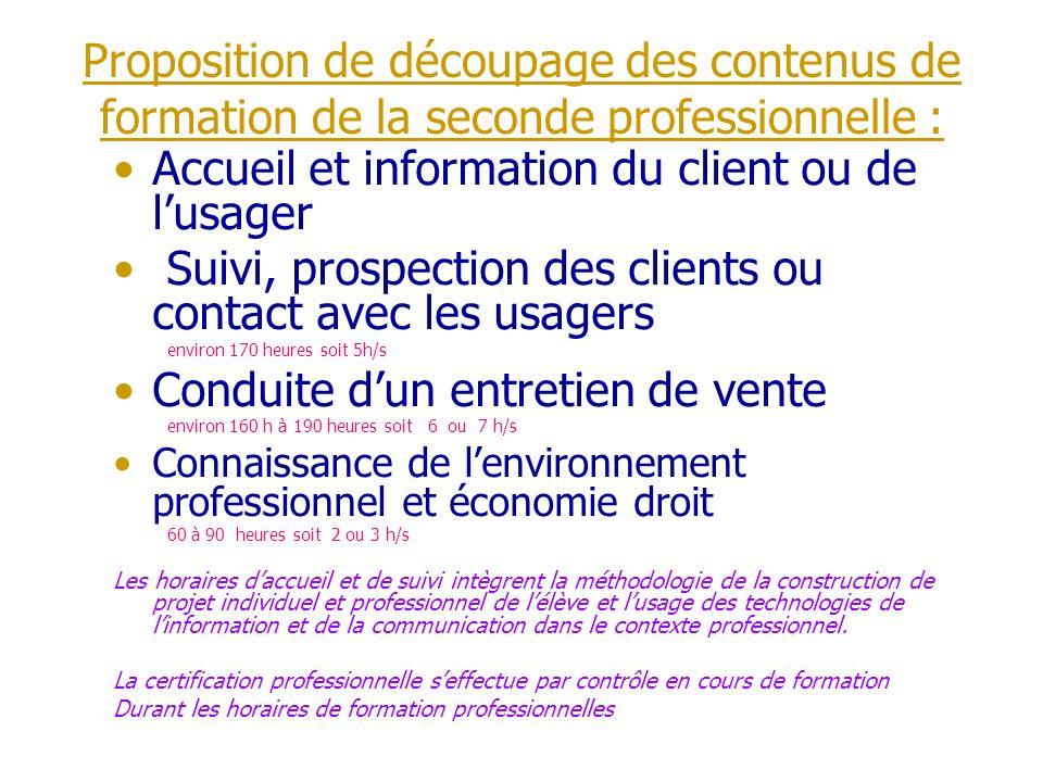 Accueil et information du client ou de l'usager