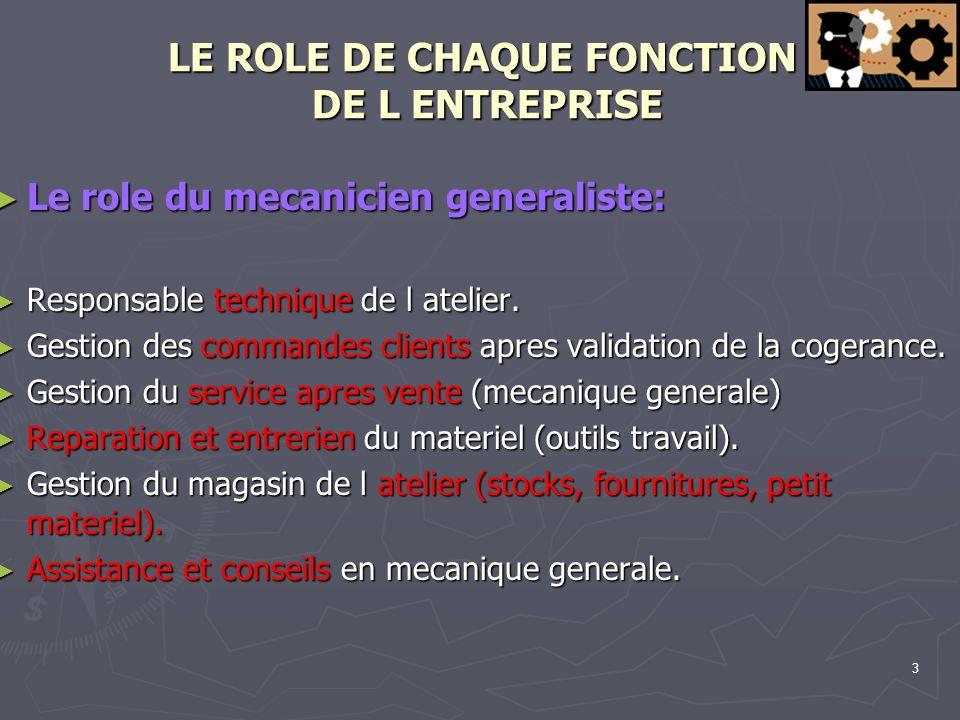 LE ROLE DE CHAQUE FONCTION DE L ENTREPRISE