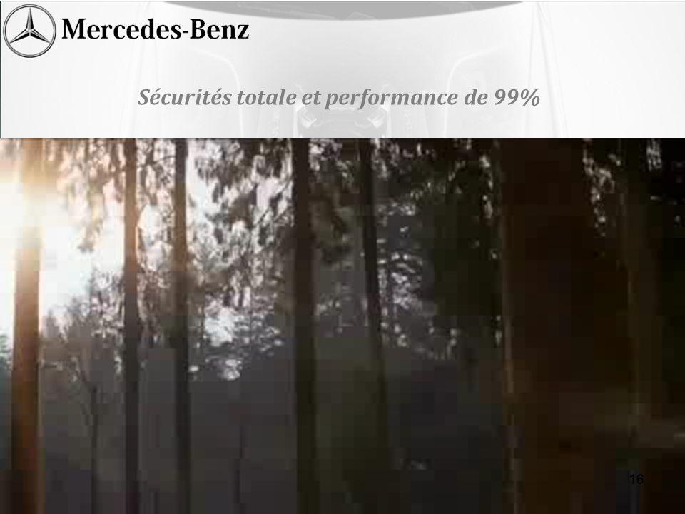 Sécurités totale et performance de 99%