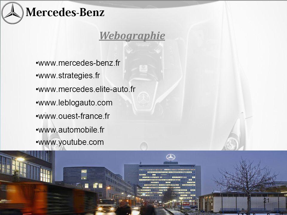 Webographie www.mercedes-benz.fr www.strategies.fr