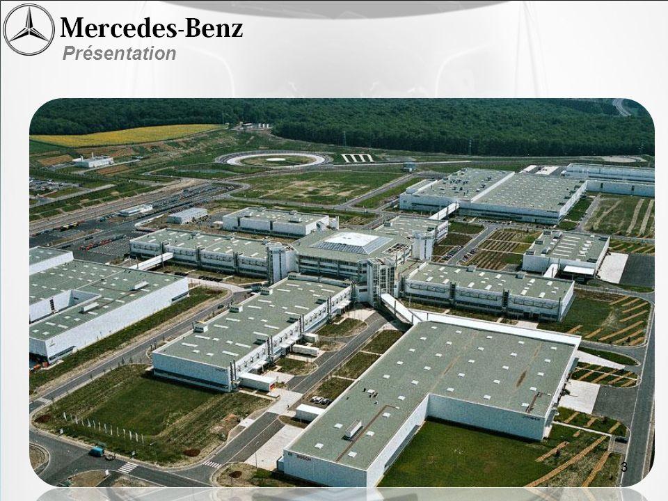 L'âge de la maison Mercedes-Benz 125 ans 135 000 employés