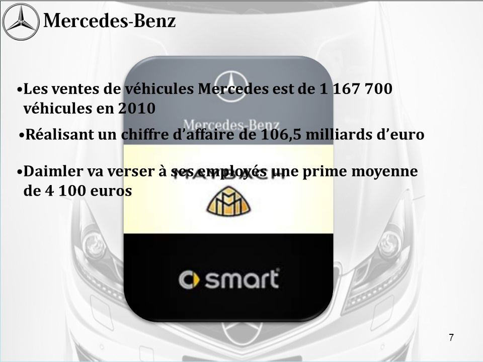 Les ventes de véhicules Mercedes est de 1 167 700