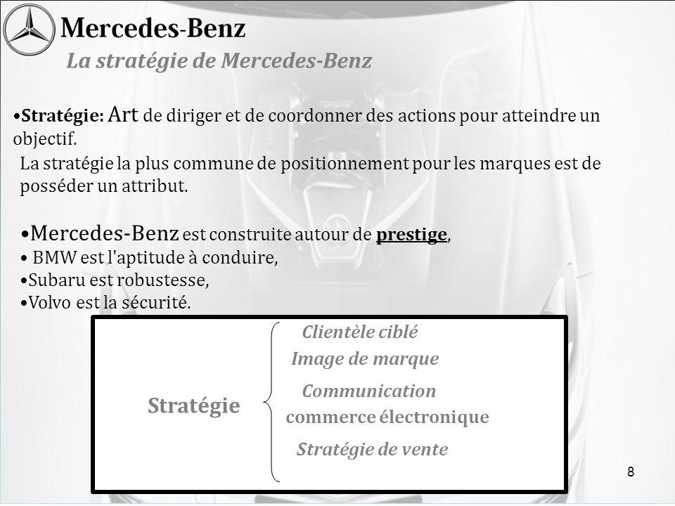 La stratégie de Mercedes-Benz