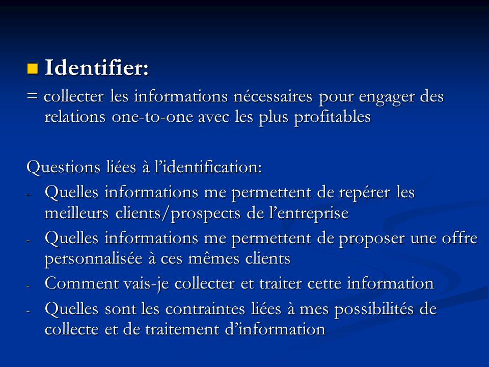 Identifier: = collecter les informations nécessaires pour engager des relations one-to-one avec les plus profitables.
