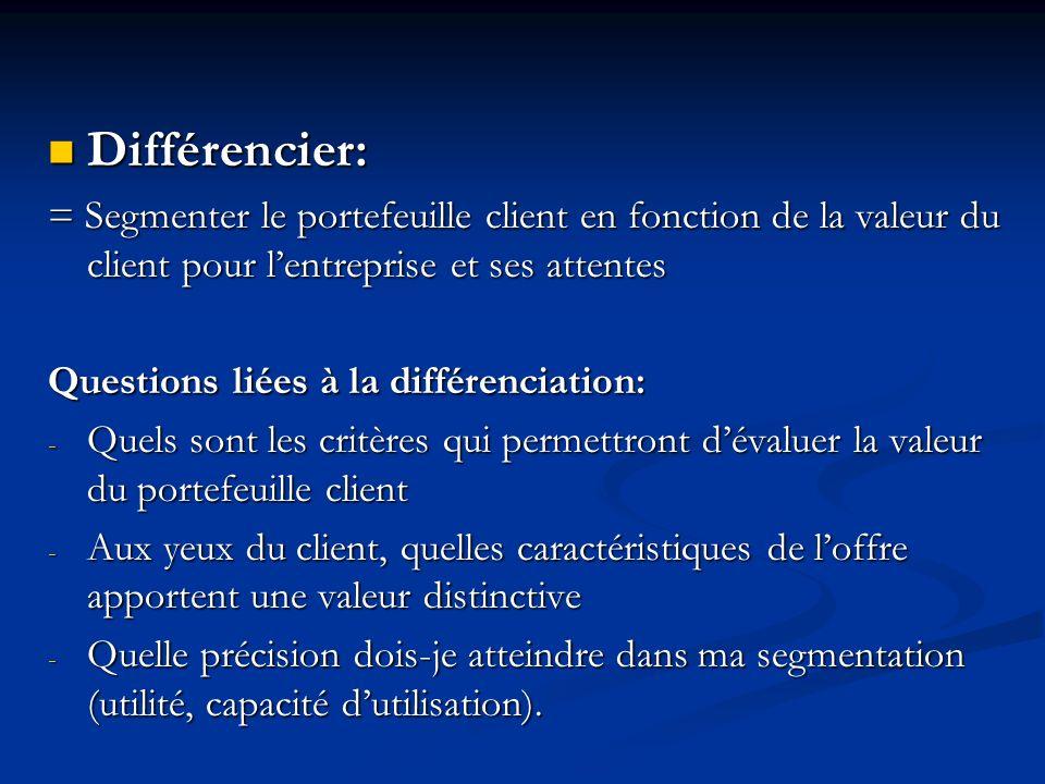 Différencier: = Segmenter le portefeuille client en fonction de la valeur du client pour l'entreprise et ses attentes.