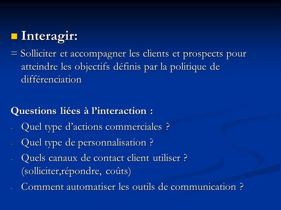 Interagir: = Solliciter et accompagner les clients et prospects pour atteindre les objectifs définis par la politique de différenciation.