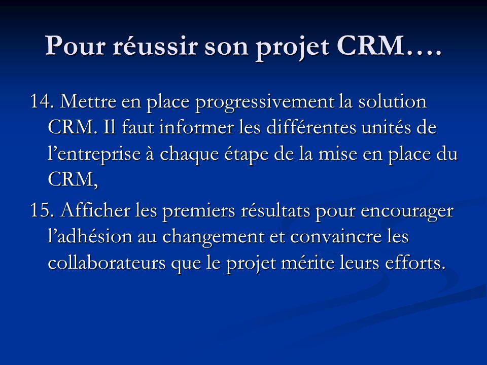 Pour réussir son projet CRM….