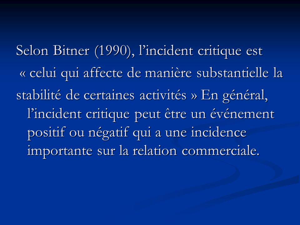 Selon Bitner (1990), l'incident critique est