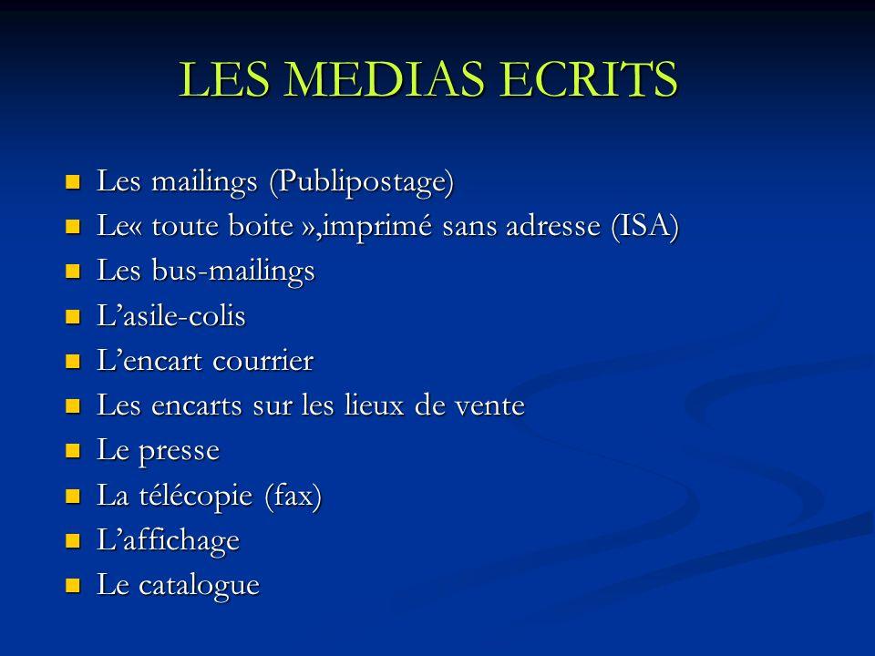 LES MEDIAS ECRITS Les mailings (Publipostage)