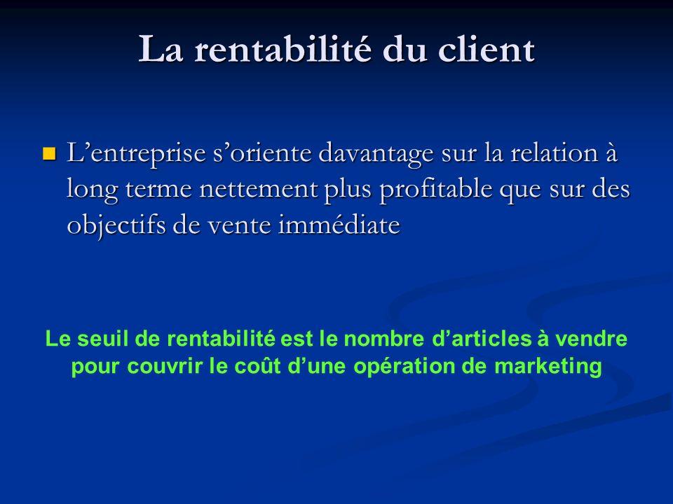La rentabilité du client