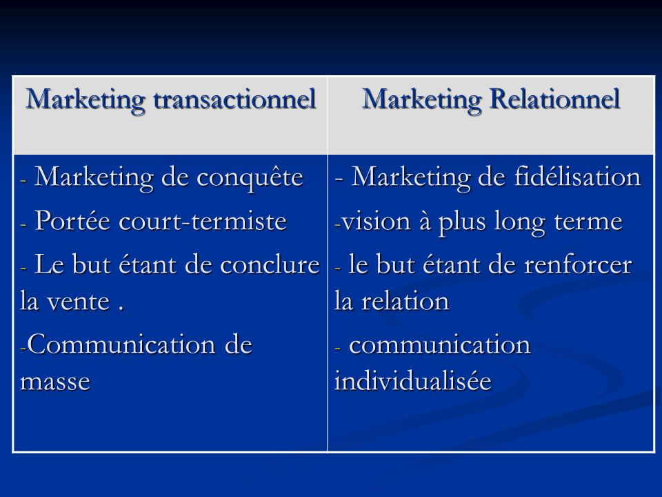 Marketing transactionnel Marketing Relationnel Marketing de conquête