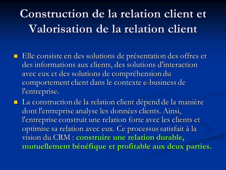 Construction de la relation client et Valorisation de la relation client