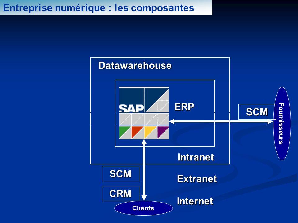 Entreprise numérique : les composantes