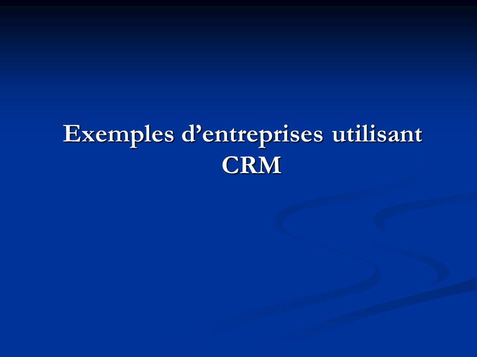 Exemples d'entreprises utilisant CRM
