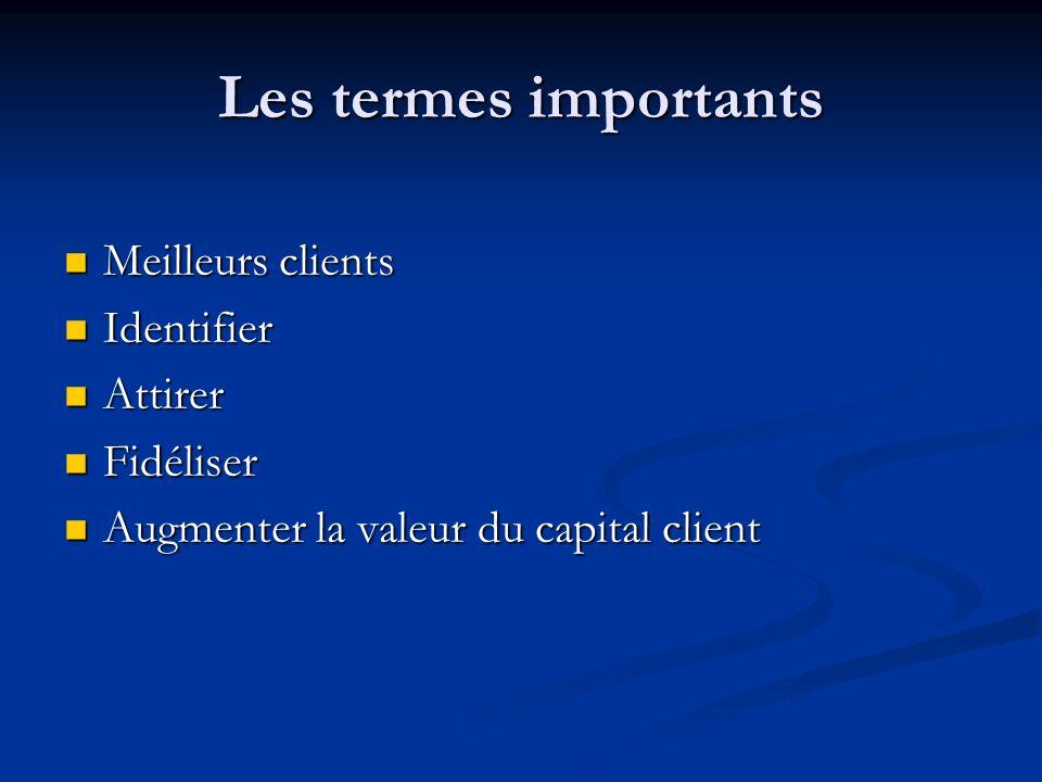 Les termes importants Meilleurs clients Identifier Attirer Fidéliser