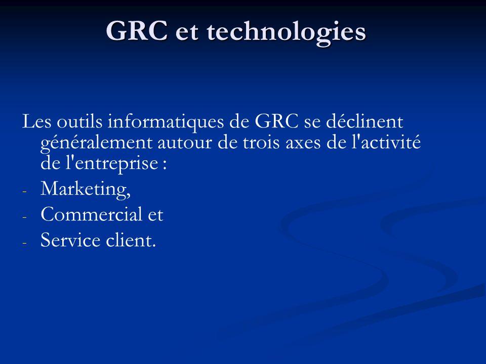 GRC et technologies Les outils informatiques de GRC se déclinent généralement autour de trois axes de l activité de l entreprise :