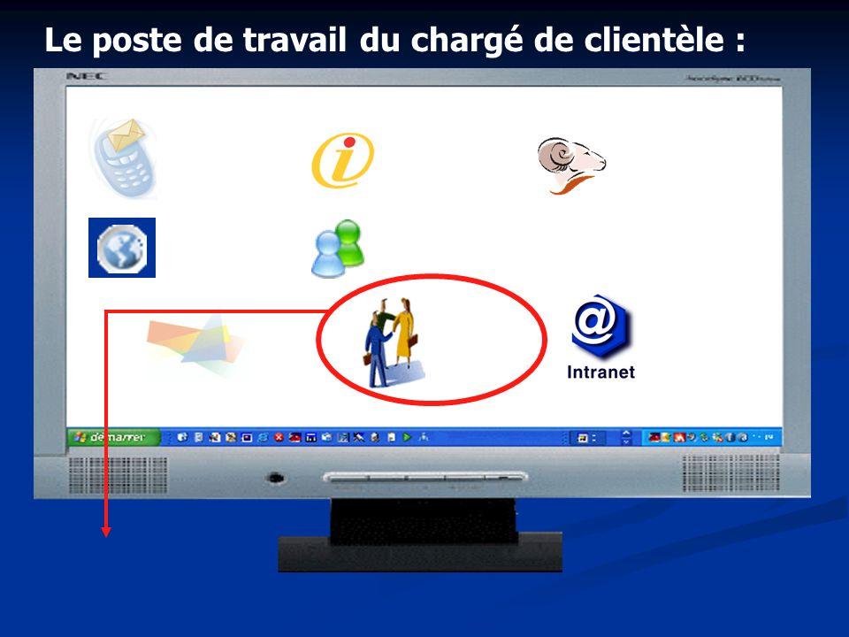 @ INTERNET Le poste de travail du chargé de clientèle :