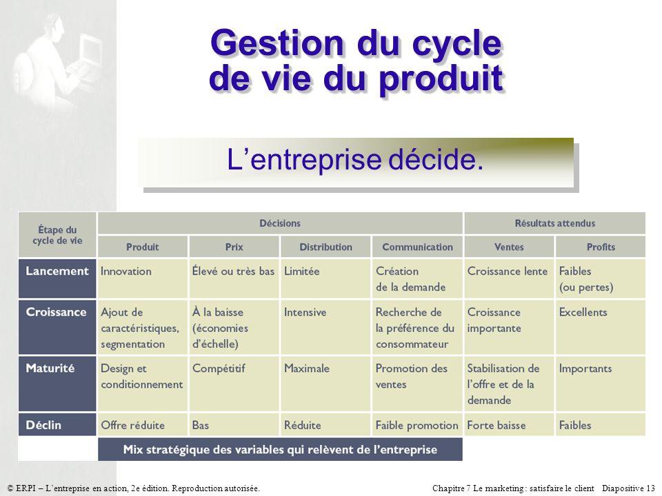 Gestion du cycle de vie du produit