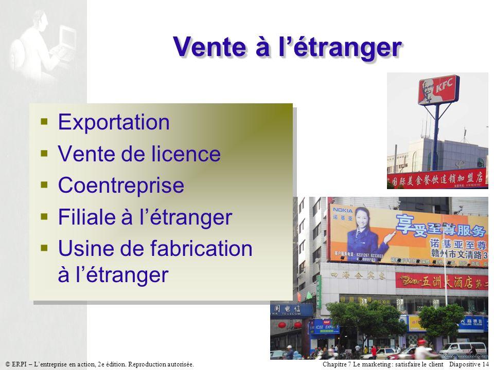 Vente à l'étranger Exportation Vente de licence Coentreprise