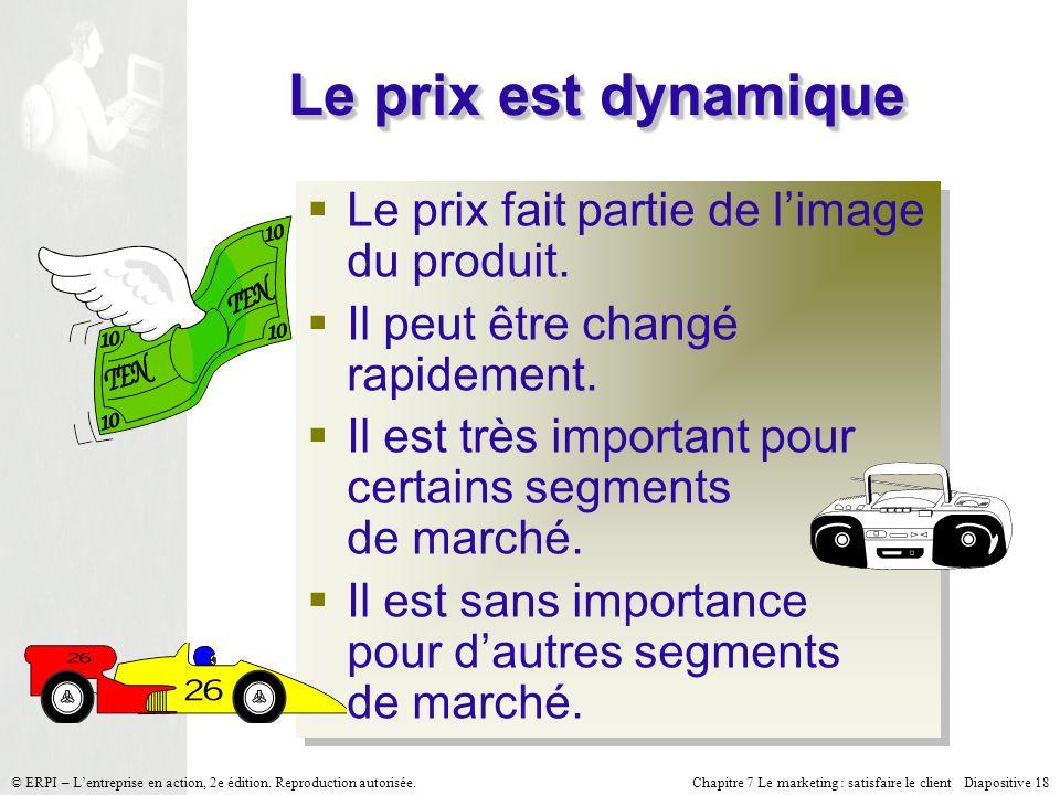 Le prix est dynamique Le prix fait partie de l'image du produit.