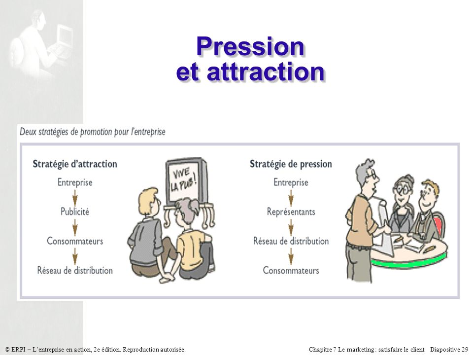Pression et attraction