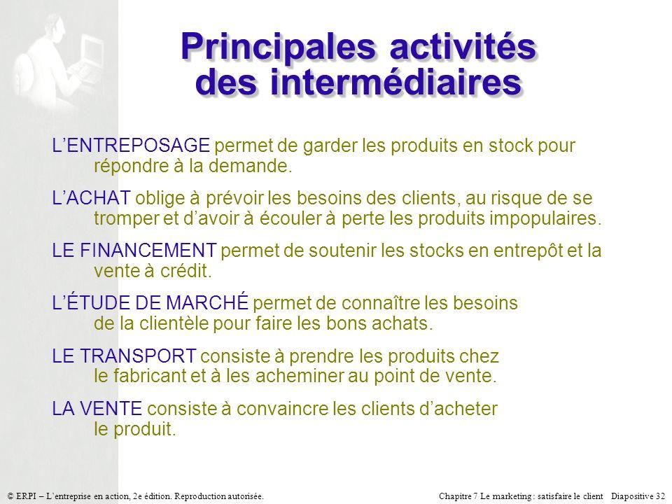 Principales activités des intermédiaires
