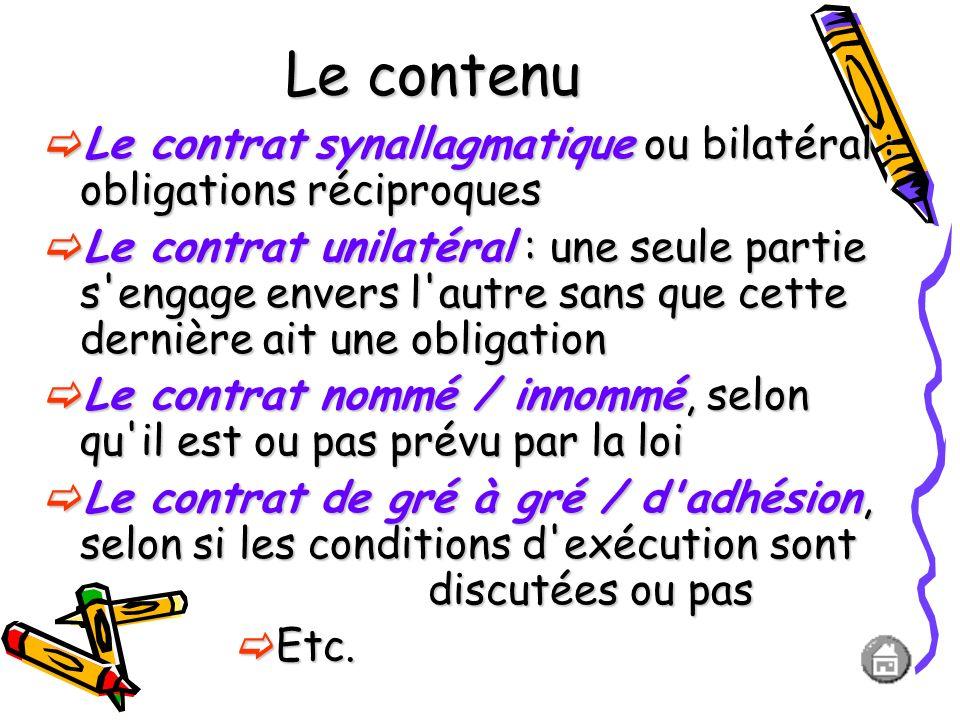 Le contenu Le contrat synallagmatique ou bilatéral : obligations réciproques.