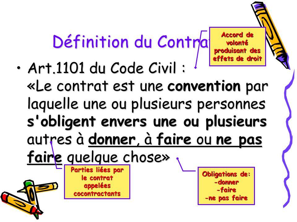Parties liées par le contrat appelées cocontractants