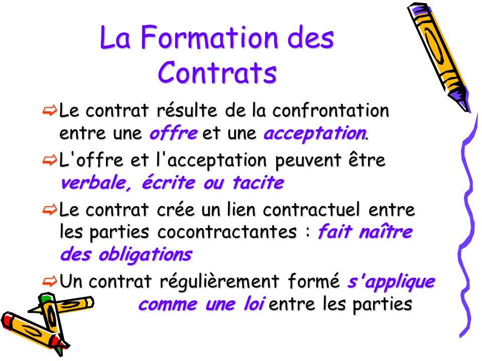 La Formation des Contrats