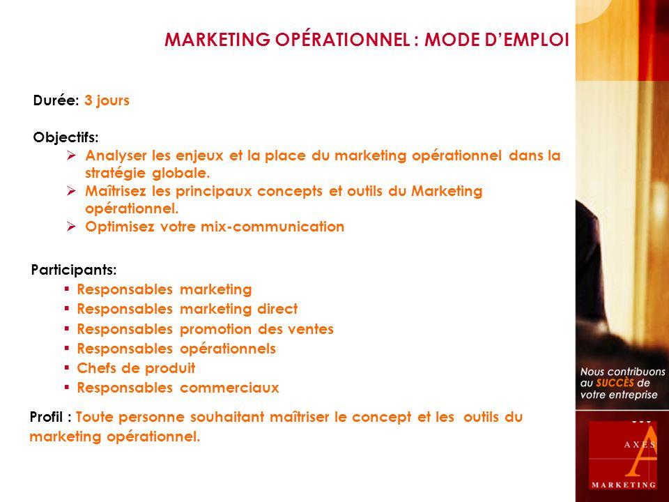 MARKETING OPÉRATIONNEL : MODE D'EMPLOI