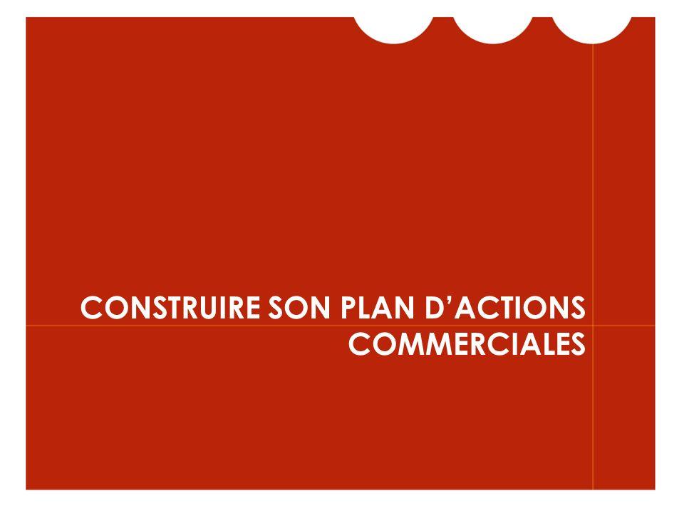 CONSTRUIRE SON PLAN D'ACTIONS COMMERCIALES
