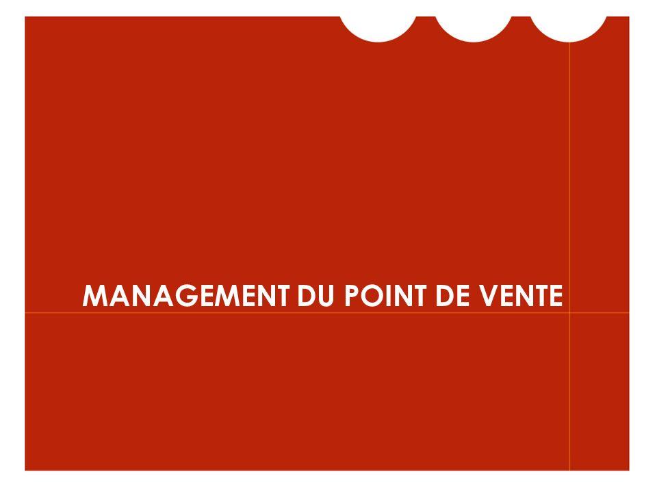 MANAGEMENT DU POINT DE VENTE