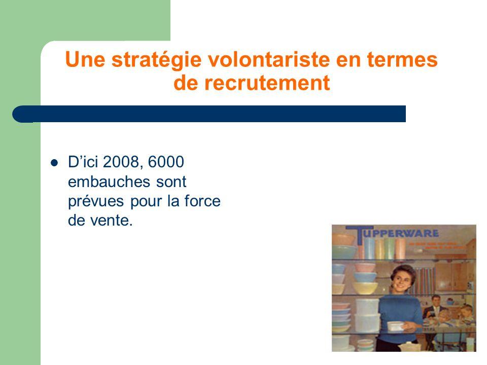 Une stratégie volontariste en termes de recrutement