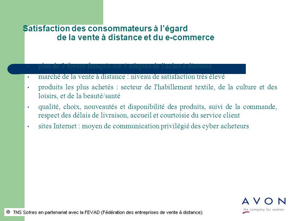 Satisfaction des consommateurs à l'égard