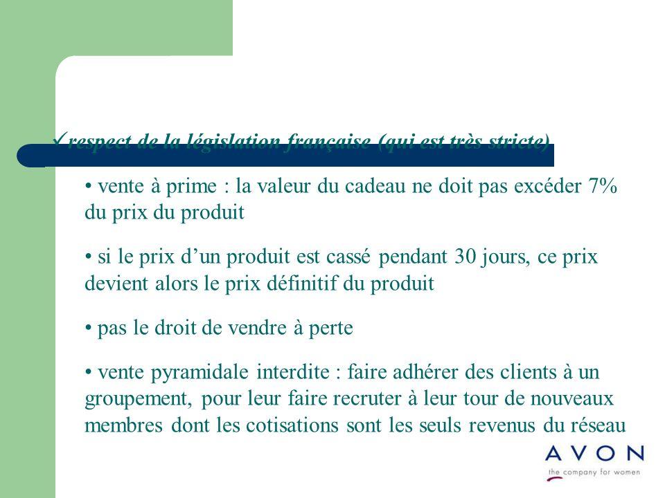 respect de la législation française (qui est très stricte)