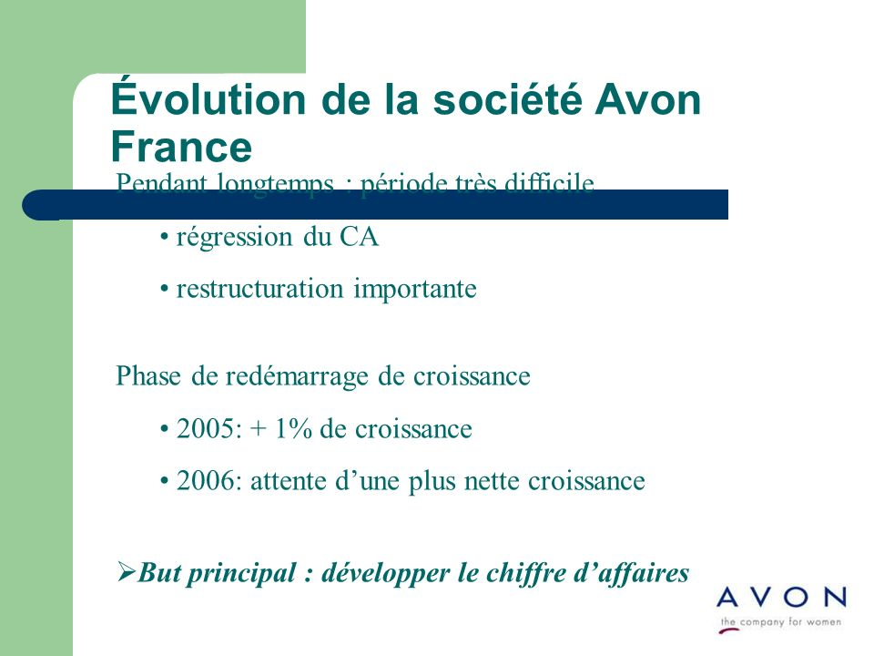 Évolution de la société Avon France