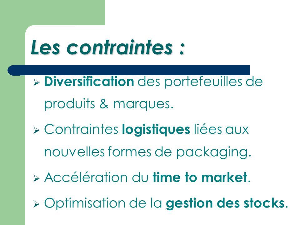 Les contraintes : Diversification des portefeuilles de produits & marques. Contraintes logistiques liées aux nouvelles formes de packaging.